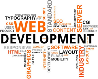 webdevelopment wordcloud
